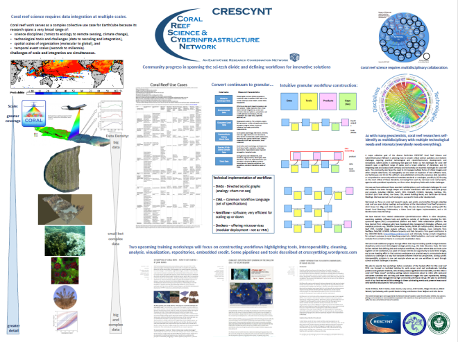 CRESCYNTposter_EC-AHM_Seattle_2017June